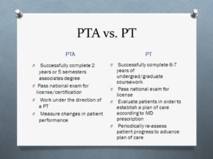 DPT or PT and PTA, What Does it Mean? - Premier Therapy